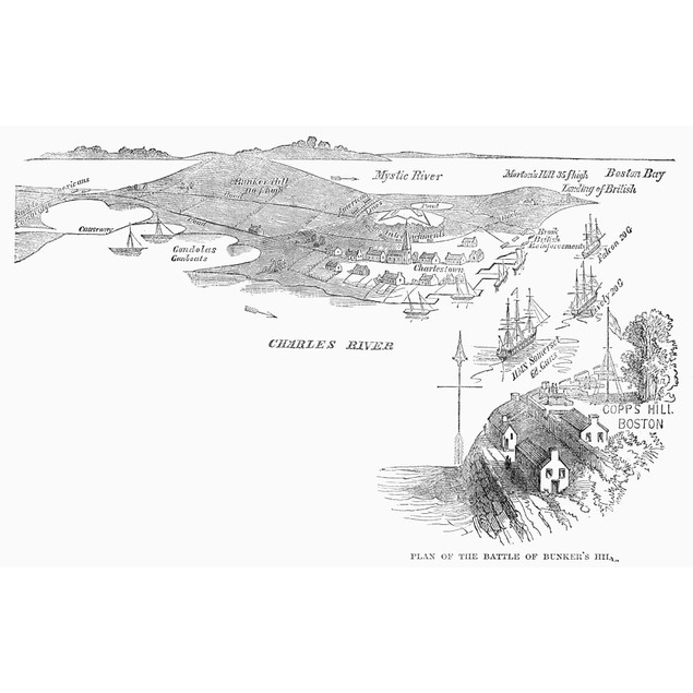 Bunker Hill, 1775. /Nplan Of The Battle Of Bunker Hill, With Boston In The