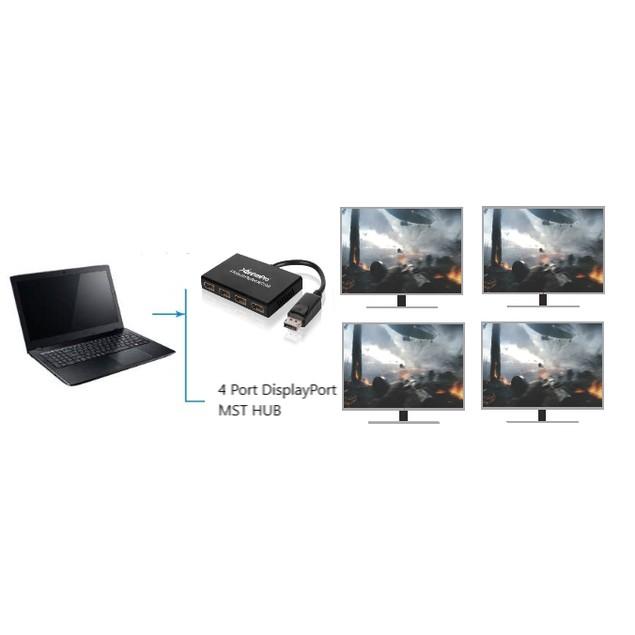 4 Port DisplayPort 1.2 to DisplayPort Multi Stream MST Hub Splitter