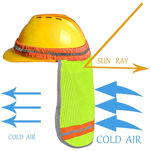 2-Pack EvridWearNeck Sun Shield with Breathable Mesh Elastic Band