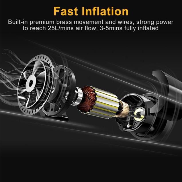 Tire Inflator 12V DC 120W 150PSI Tire Pump w/LCD