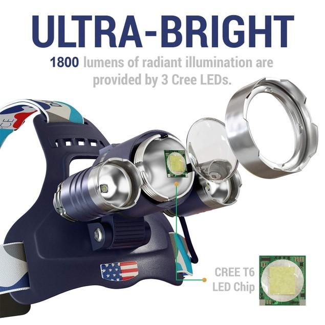 Headlamp Brightest Head Lamp Provide 1080 Lumens with 3 Cree Led