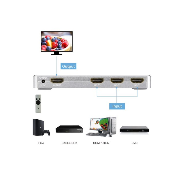 XtremPro HDMI 3 In 1 Out Switch w/IR Wireless Remote control AC Adapter