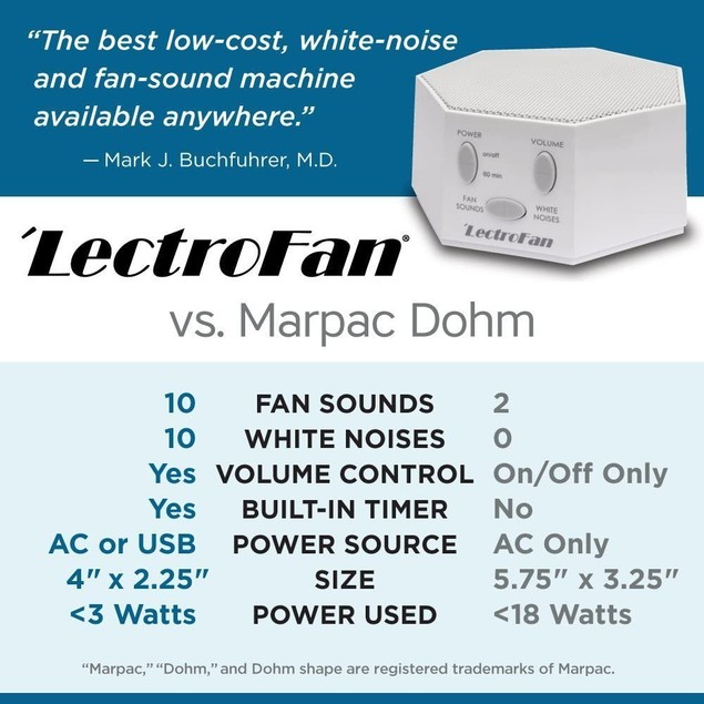LectroFan White Noise Sound Machine ASM1007
