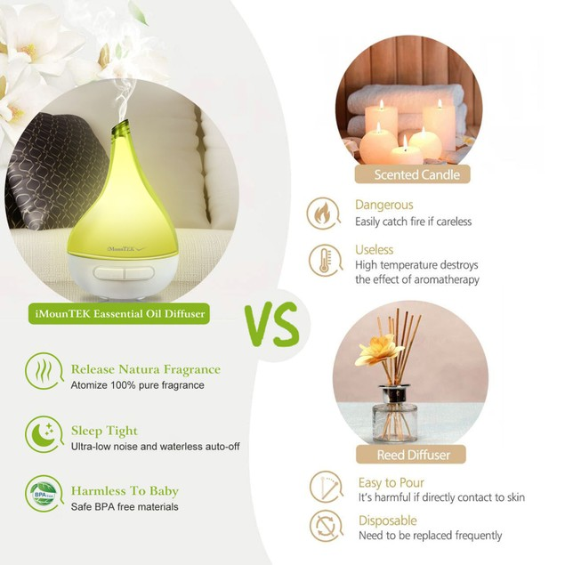 Drop-shaped Cool Mist Humidifier Ultrasonic Aroma Essential Oil Diffuser