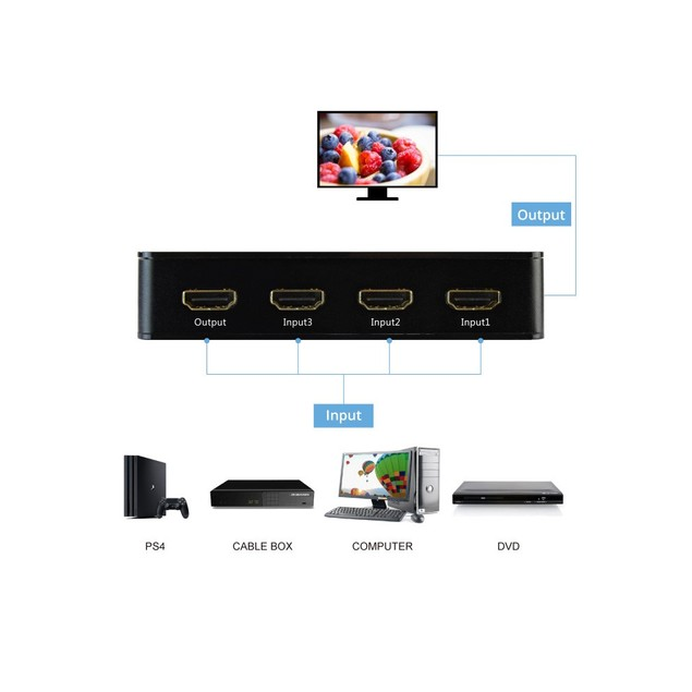 HDMI Switch Ultra Slim Ports 3 in 1 out Aluminum w/ IR Remote & AC Adapter