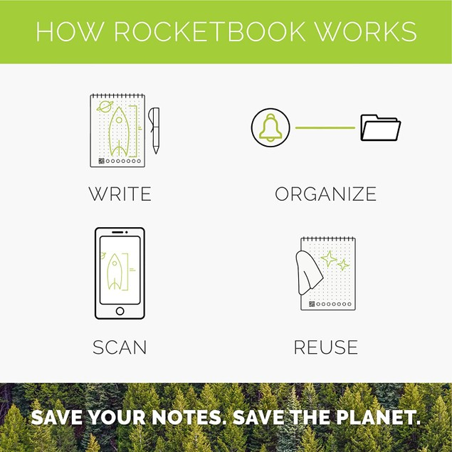 Rocketbook Flip Smart Notebook Bundle (Rocketbook, Pen, Cloth, PenStation)