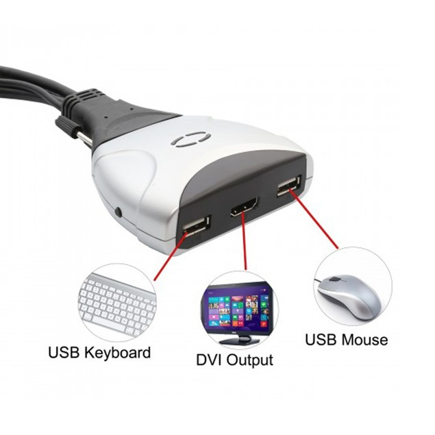 2 Port HDMI and USB 2.0 KVM Switch