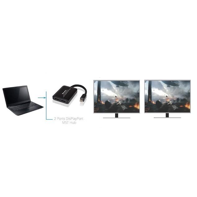 USB Mini DisplayPort to 2 DisplayPort MST Hub DP to 2 Dual Monitor Splitter