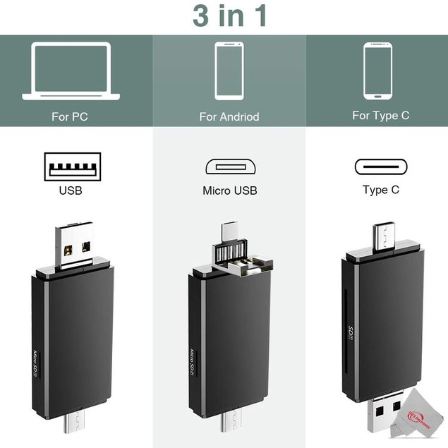 VidPro USB 2.0 Type-C microSD and SD Card Reader