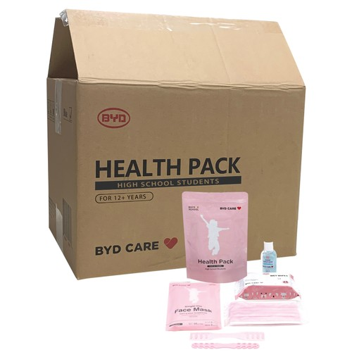 Health Pack All-in-One PPE Kit (Case of 20 Kits) for Adults 12+ Years -Pink