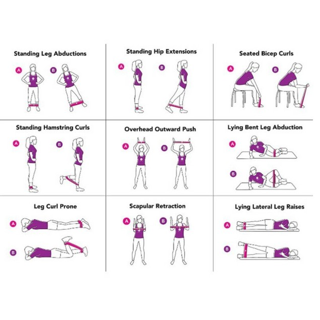 Resistance Loop Exercise Bands - Set of 5