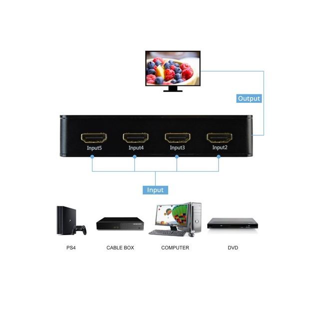 HDMI Switch Ultra Slim Ports 5 in 1 out Aluminium w/ IR Remote & AC Adapter