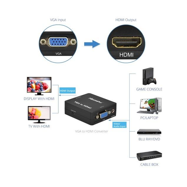 XTREMPRO 61086 MINI VGA + AUDIO TO HDMI CONVERTER BLACK