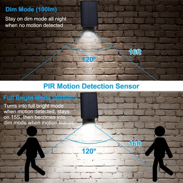 Solar Lights Outdoor Solar Powered LED Spotlights Motion Sensor