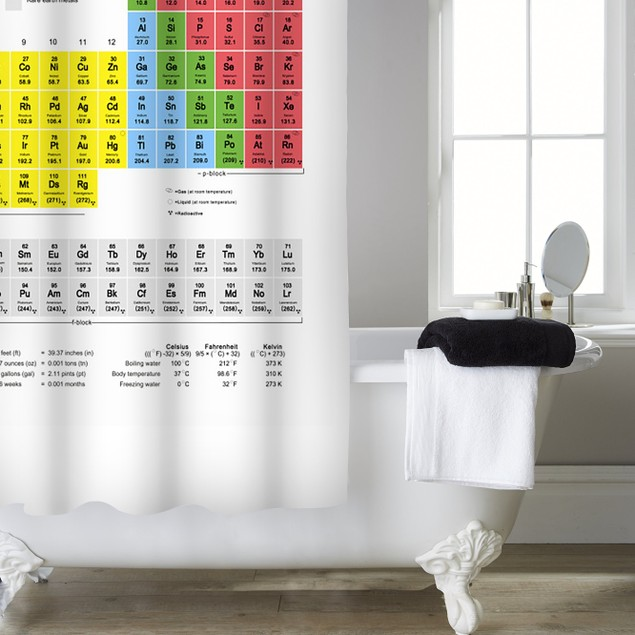 Periodic Table Shower Curtain | Pukkr