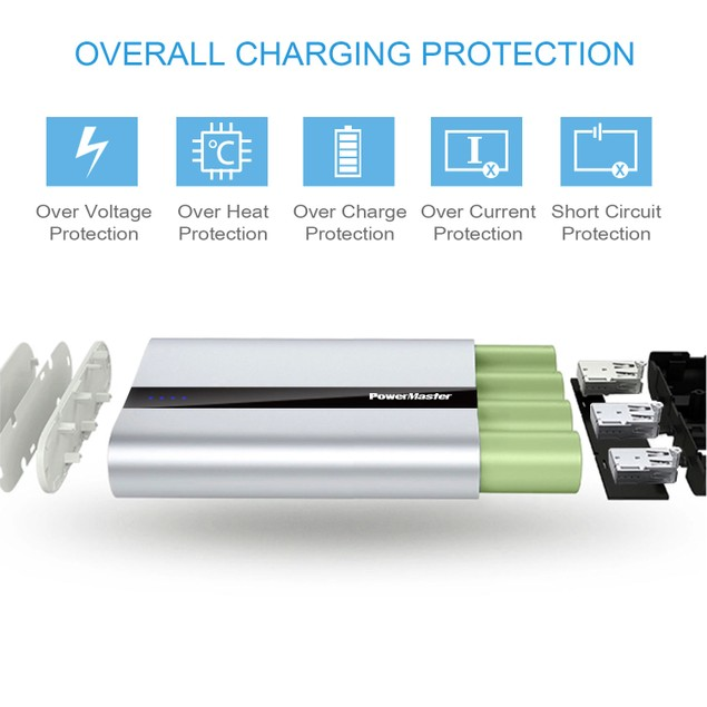Portable Charger PowerMaster 20000mAh Power Bank