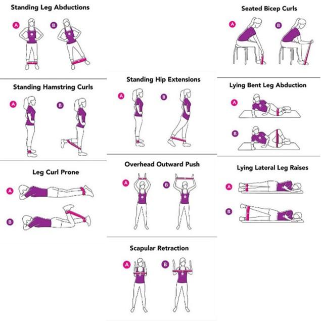 1x set Fitness Resistance Bands 5pcs