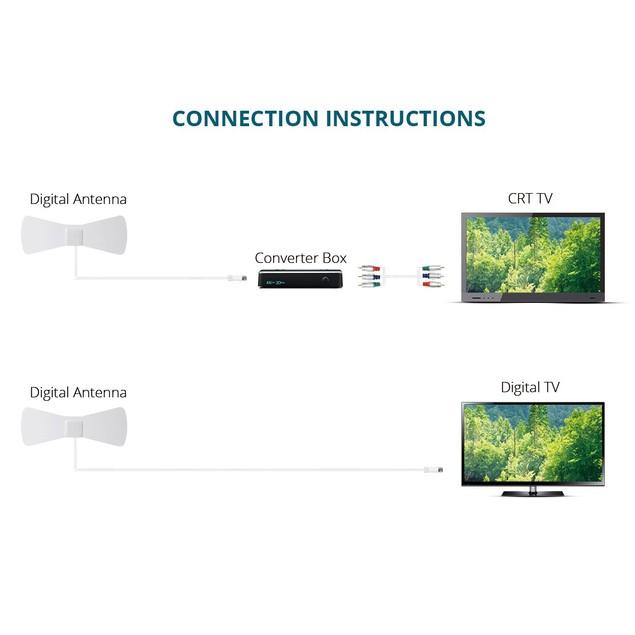 Antop Antenna 30-Mile Digital Indoor HDTV Antenna AT-105