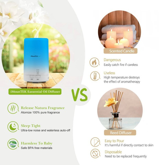 iMounTEK Essential Oil Diffuser, 50ml USB Powered with Timer