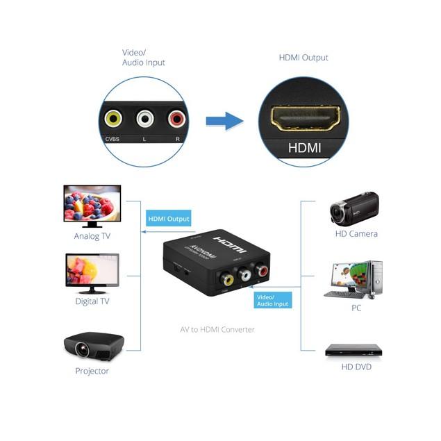 XTREMPRO 61088 MINI COMPOSITE RCA CVBS AV TO HDMI CONVERTER