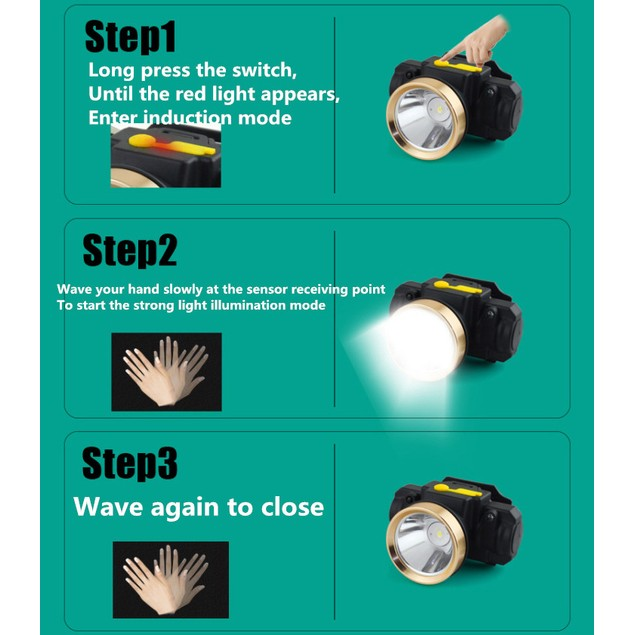Usb Rechargeable Led Waterproof Night Fishing Induction Strong Head Light Cap Clip Light Long Shot Hunting
