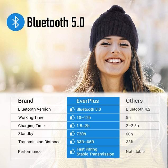 Bluetooth Wireless 5.0 Pom Pom with Built in Mic
