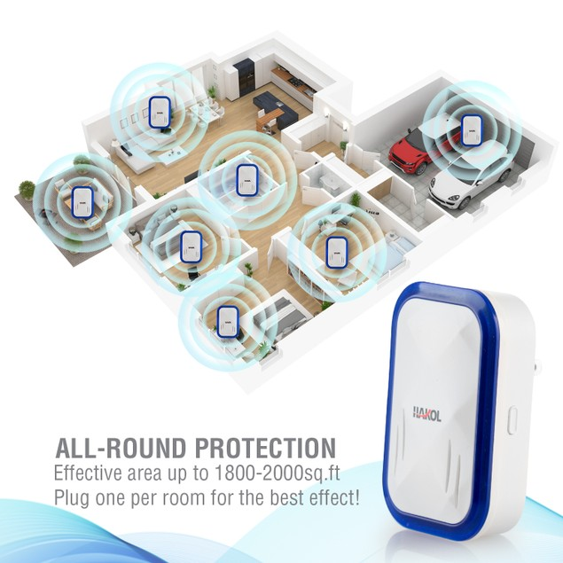 4-Pack Ultrasonic Pest Repeller Plug-in - Brand New 2019 Version