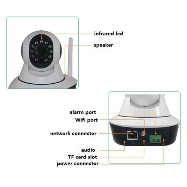 iPM Wireless IP Camera w/Pan/Tilt Audio Record WiFi Network Webcam