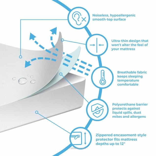 Waterproof & Water-Repellent Mattress Encasement