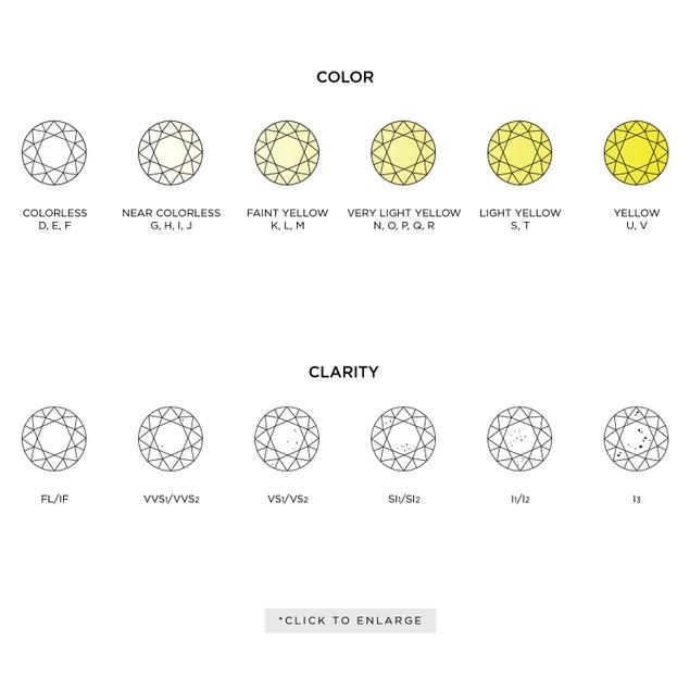 14k Yellow Gold 1/3 Carat Genuine Diamond Solitaire Necklace