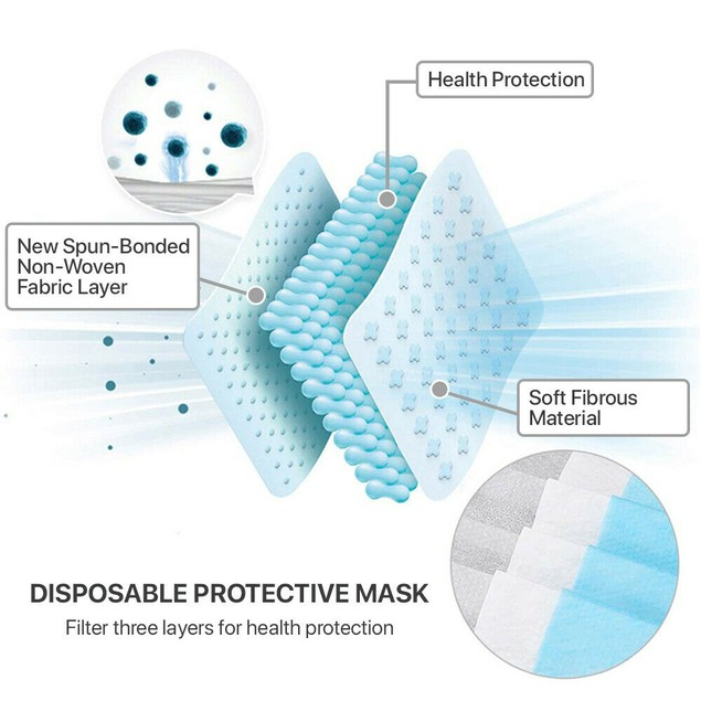 Wholesale 3-Ply Disposable High Quality FDA/CE Approved Face Mask From $.50